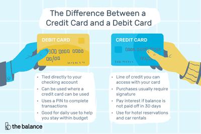 兩種信用卡之差別